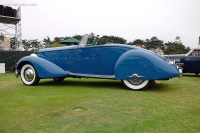 American Classic Open 1932-1941