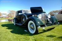 American Classic Open 1932-1935