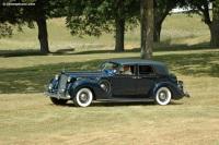 Packard 1708 Twelve