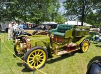 1907 Panhard Wagonett
