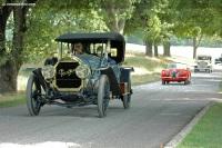 1914 Peugeot Type 150