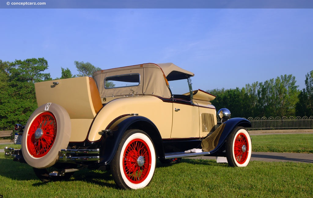Auction Results and Sales Data for 1929 Plymouth Model U