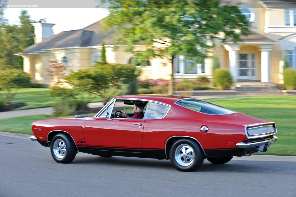 Auction Results and Sales Data for 1969 Plymouth Barracuda
