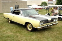 Muscle Cars 1964 to 1974