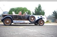 1926 Renault 40CV