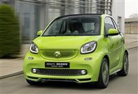 Popular 2015 Brabus fortwo Wallpaper
