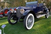 1917 Stanley Model 735 image.
