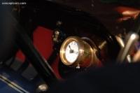 1906 Studebaker Model G