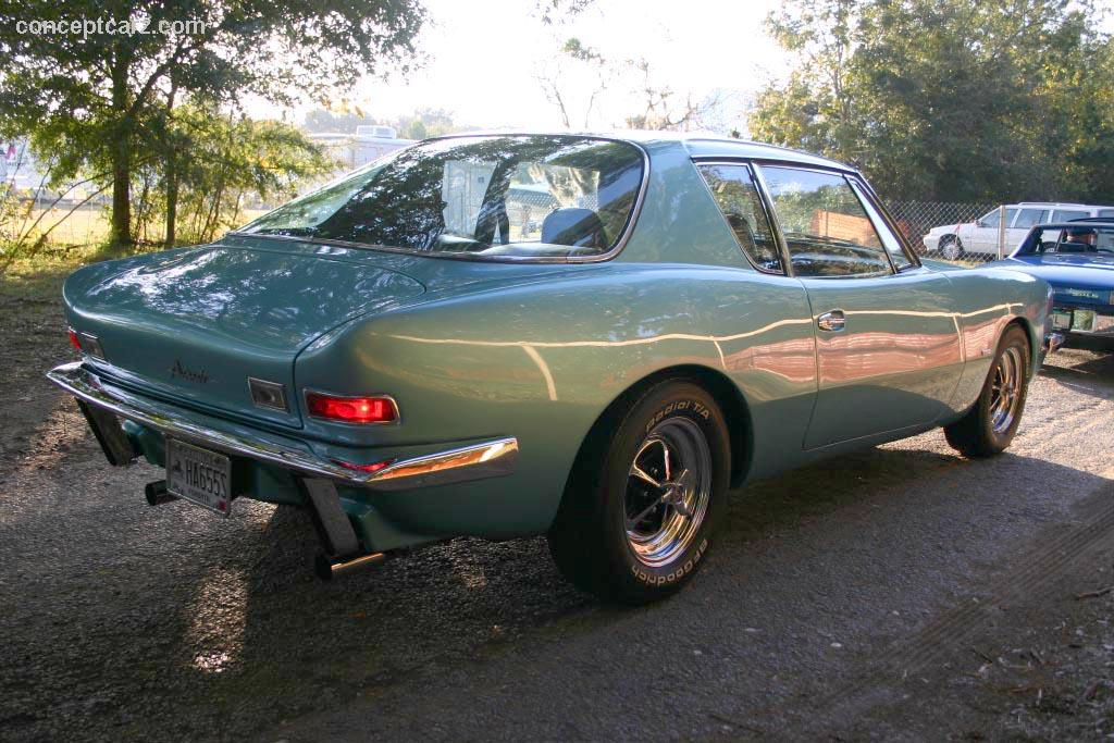 1970 Studebaker Avanti II