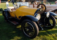 1920 Stutz Series H image.
