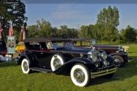 America Classic 1929 to 1935
