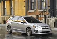 Subaru Impreza Monthly Vehicle Sales