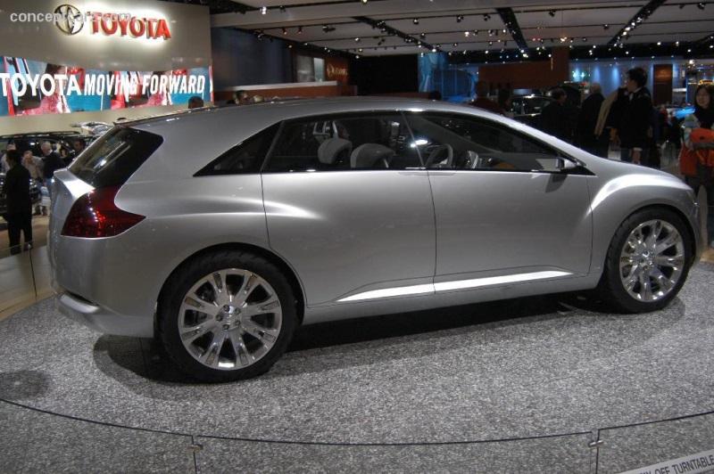2005 Toyota FT-SX Concept