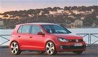 Volkswagen GTI Monthly Vehicle Sales