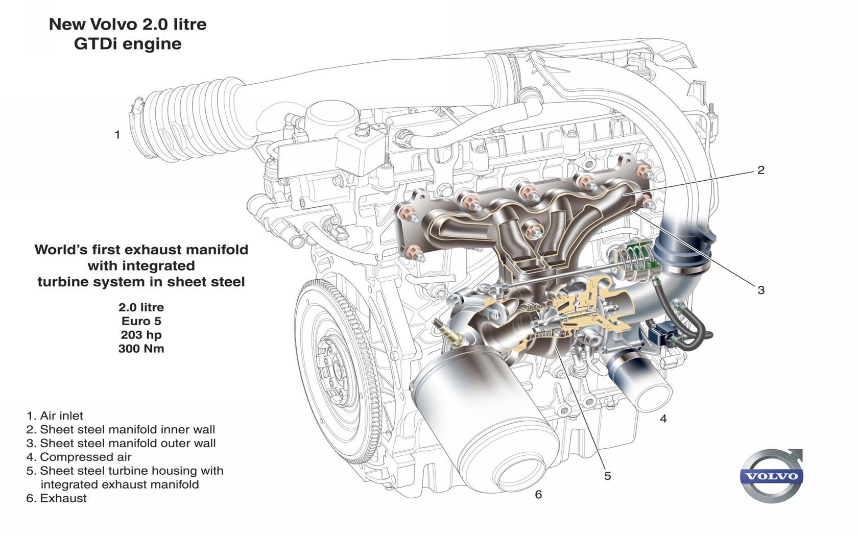 2011 volvo xc60 image photo 13 of 29 Kia Soul Engine Diagram