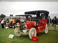 1906 Winton Model K