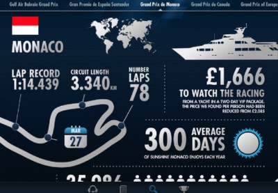 Introducing the Red Bull Racing Spy App