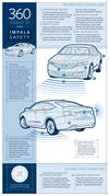 2014 Impala Focuses on Crash Avoidance From All Angles
