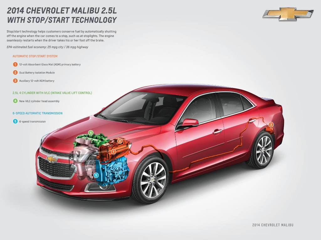 Standard Stop Start Makes 2014 Chevy Malibu More Efficient