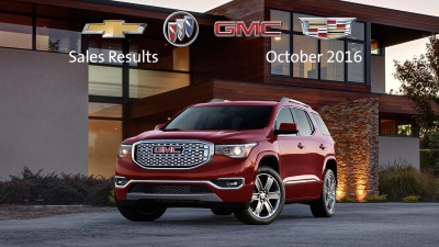 CHEVROLET AND BUICK POST BIG RETAIL SALES AND SHARE GAINS KEEPING GM THE FASTEST-GROWING FULL-LINE AUTOMAKER