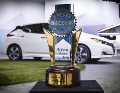 All-New 2018 Nissan Leaf Receives 'Lowest Cost To Own Award' From Kelley Blue Book