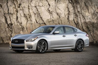 Infiniti – What's New For 2019