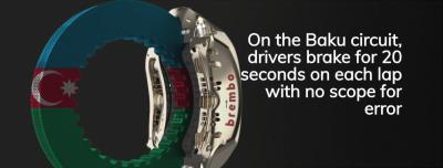 Brembo Brake Facts for Formula 1 at the Azerbaijan Grand Prix