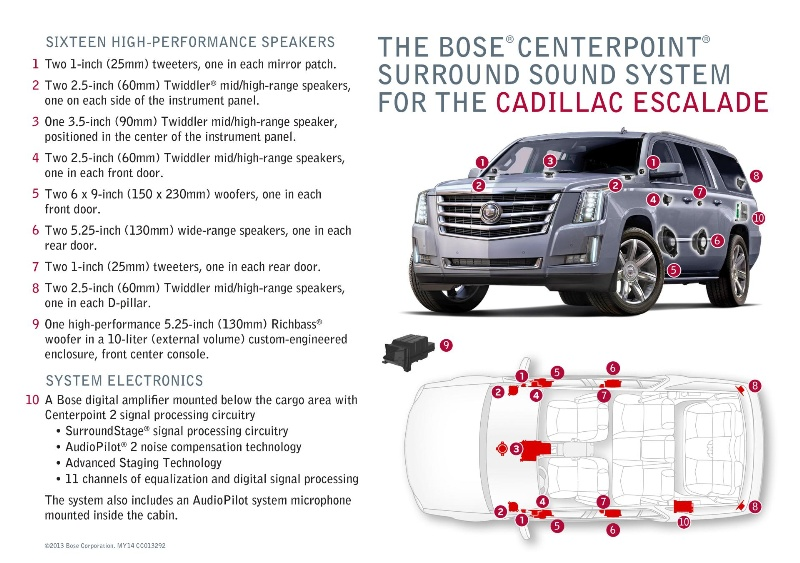 CADILLAC ESCALADE FEATURES BOSE® CENTERPOINT® SURROUND SOUND SYSTEM