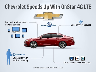 CHEVROLET ACCELERATES TO 4G LTE SPEEDS IN 2014