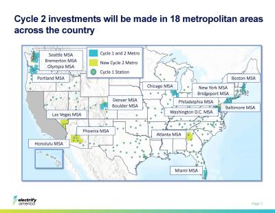 Electrify America S Cycle 2 National Zev Investment Plan Released
