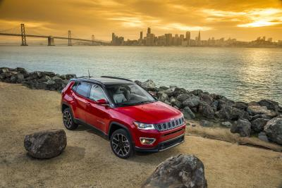 FCA US Reports 2018 January Sales