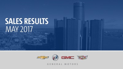 Strong Lineup Of New Chevrolet, Buick, GMC And Cadillac Crossovers Drive GM'S U.S. Retail Sales Higher