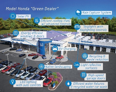 HONDA'S 'GREEN DEALER' GUIDE TO HELP AUTO DEALERS MEASURABLY REDUCE THEIR ENERGY CONSUMPTION AND ENVIRONMENTAL IMPACT