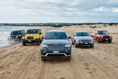 Jeep Brand Records Best Year Ever in the EMEA Region