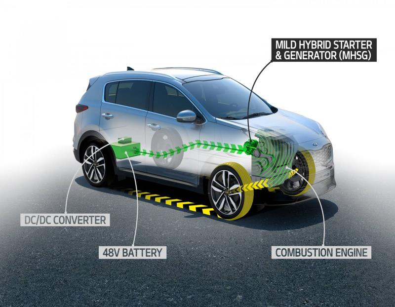 Kia Sportage Mild-Hybrid Wins Best Medium SUV At Business Motoring Awards