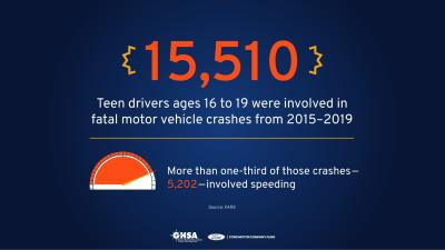As Traffic Deaths Spike During COVID-19, New Report Examines Unsettling Trend of Teen Drivers Speeding – and Dying – on America's Roads