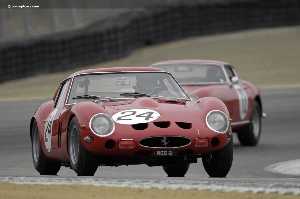GTOs to Test the Corkscrew